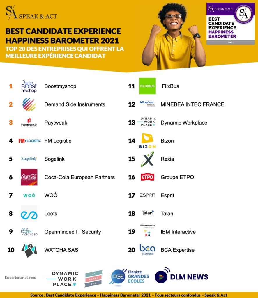 Classement Best Candidate Experience 2021_2021 05 26